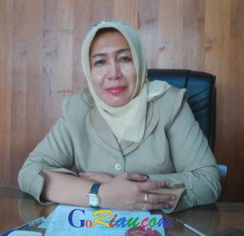 Ini Terobosan Baru Agar Warga Tertarik Berkunjung ke Museum Riau