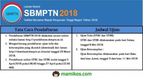 Pendaftaran Online SBMPTN 2018 Dimulai Hari Ini, Begini Caranya