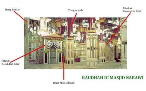 Mengenal Raudhah, Taman Surga yang Ada di Bumi, Tempat Paling Mustajab untuk Berdoa