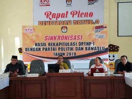 KPU Kampar Sinkronkan Data dengan Panwaslu dan Partai Politik
