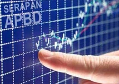 Pertengahan Triwulan II, Realisasi APBD Riau Tahun 2019 Baru Mencapai 16,97 Persen