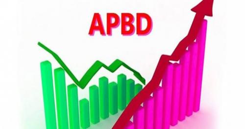 Turun Rp800 Miliar, APBD Riau 2020 Diestimasikan Hanya Rp7,1 Triliun