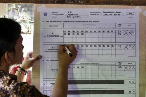 Suara Jokowi di TPS 04 Petak Kaja 183, pada Website KPU Ditulis 1.833, Ditambah 1.650 Suara