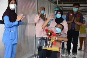 Pasien Covid-19 Terakhir di RSUD Arifin Achmad Pekanbaru Dinyatakan Sembuh