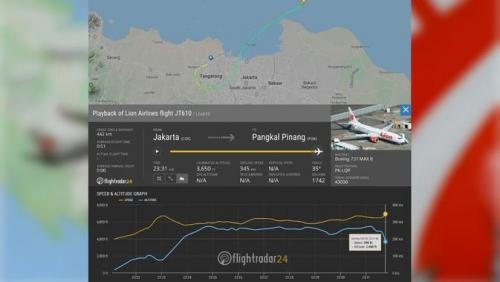 Kecepatan dan Ketinggian Lion Air JT 610 Tak Menentu Jelang Jatuh, Pakar Menduga Instrumen Ini Malfungsi